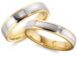 К чему снится обручальное кольцо на пальце у себя
