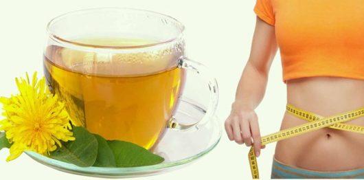 Чаи для похудения в домашних условиях - рецепты